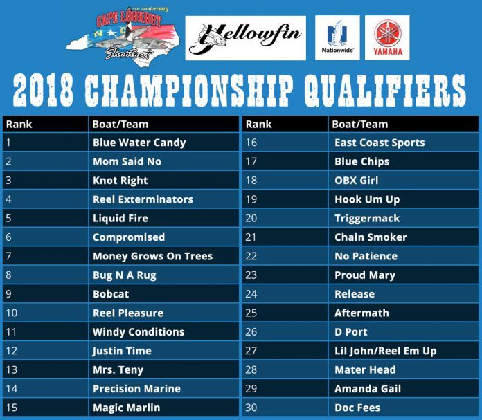 2018 CLSO Champion Qualifiers