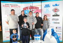 Team Blue Water Candy - Cape Lookout Shootout