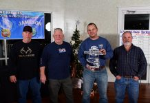 Kerr Lake Boys-Winner Rockfish Shootout