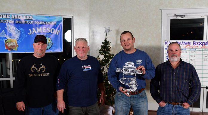 Kerr Lake Boys-Winner Rockfish Shootout
