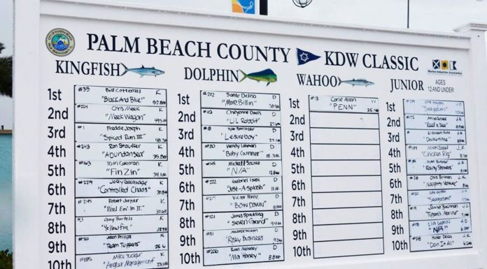 Palm Beach County CLassic 2018 Leaderboard