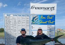 Overall and 1st Mahi
